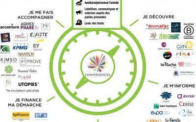Convergences publie la Boussole de la Mesure d'impact social