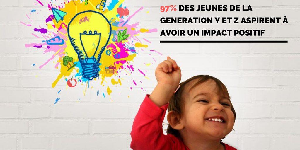 Le numérique et l'entrepreneuriat social pour une jeunesse qui change le monde !
