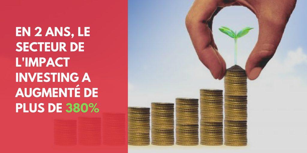 Et l'impact investing poussa la microfinance dans la cour des grands