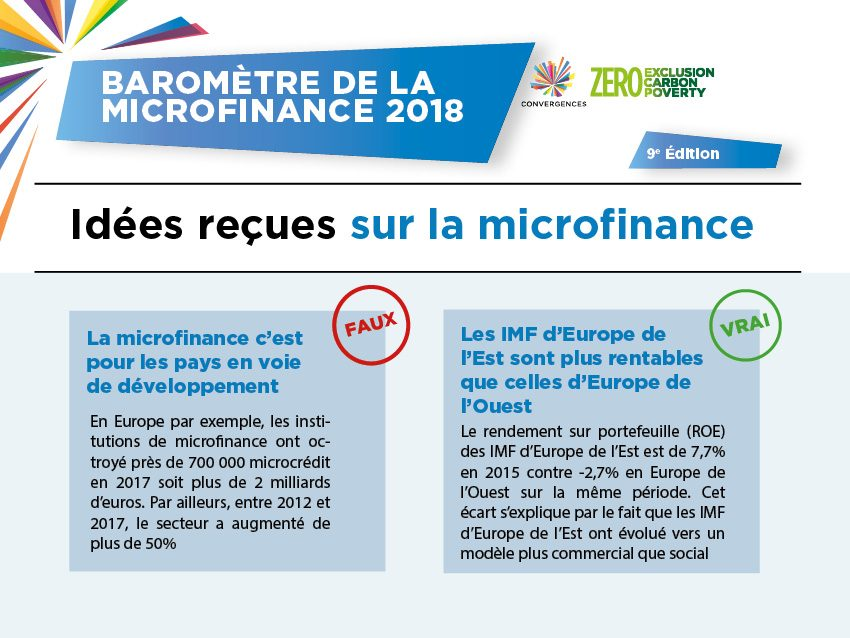 The untapped potential of microfinance in Europe