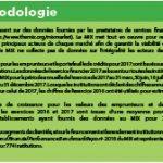 Methodologie p2