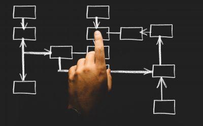 Baromètre de l'Entrepreneuriat Social 2019 – Comment bien structurer un contrat à impact social : défis et opportunités