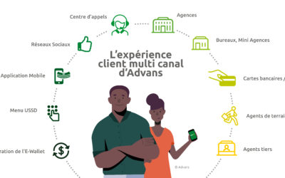 Transformation  digitale : quels enjeux pour la microfinance ?  Le point de vue d'Advans