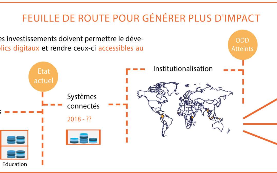 Créer des biens publics digitaux : un levier essentiel pour atteindre les ODD d'ici 2030