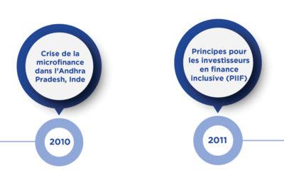 La gestion de la performance sociale se généralise. Une opportunité -ou une menace – pour le secteur de l'investissement à impact social ?
