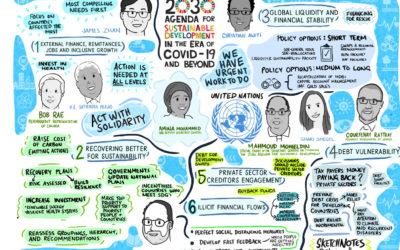 LA COVID-19 et la triade du financement du Développement