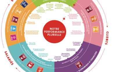 Les ODD, le meilleur business plan pour la durabilité des entreprises